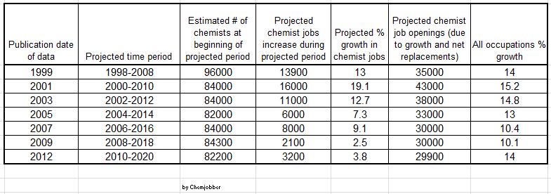 Qc Chemist Jobs 30.04.2017