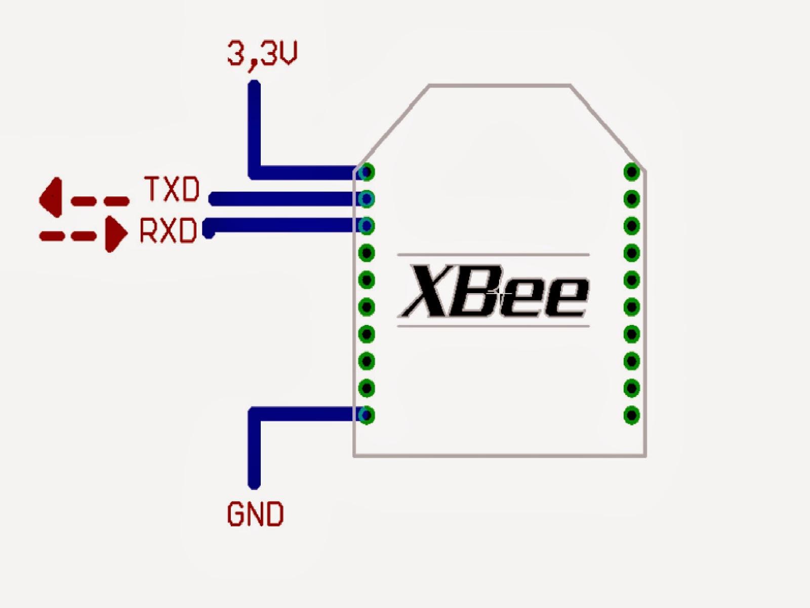 Circuito Basico : Circuito básico del xbee xbee comunicaciones inalambricas