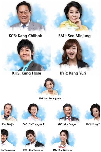 Park Jae Jung sebagai Kang Ho Se Lee Seol Ah sebagai Kang Yu Ri (Adik