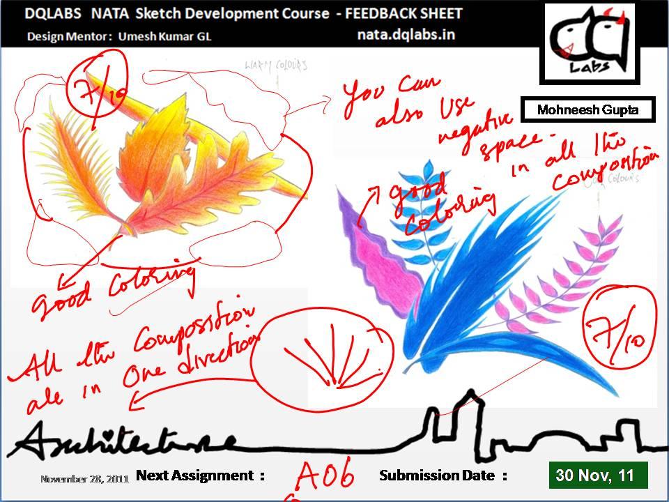 Nid study material pdf