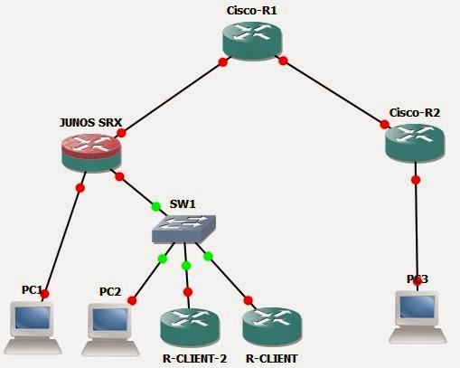 Network Simulasi DHCP Server