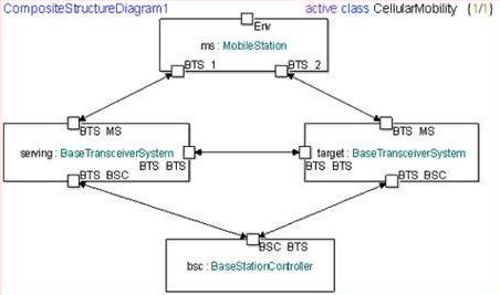 Komponen diagram diagram uml my ime composite diagram ccuart