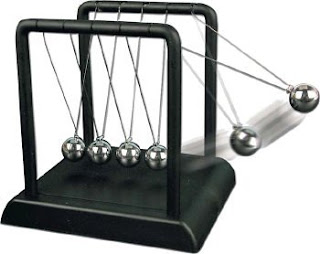 http://2.bp.blogspot.com/-pwgjSoOt_0o/Tx5xxAW1C_I/AAAAAAAABGk/yFgWCy3viZQ/s320/energy-newtons-cradle.jpg