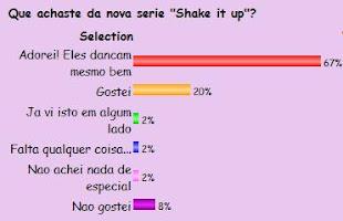 O que achaste da série Shake i Up! ?