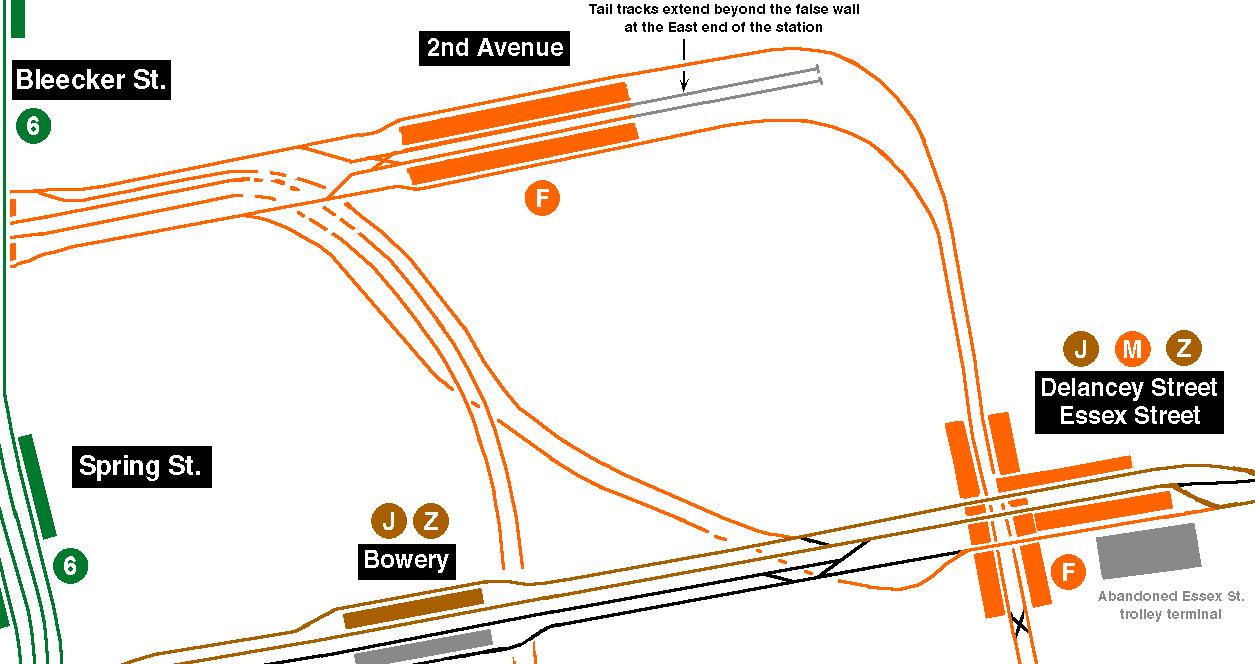 Nyc Subway Track Map