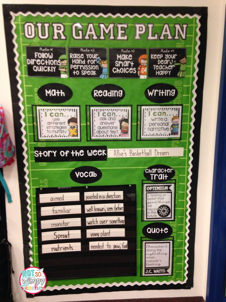 School Classroom Decor Games ~ Diary of a not so wimpy teacher my focus board