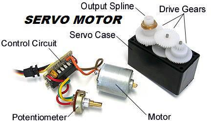 Electrical Engineering World Servo Motor Parts