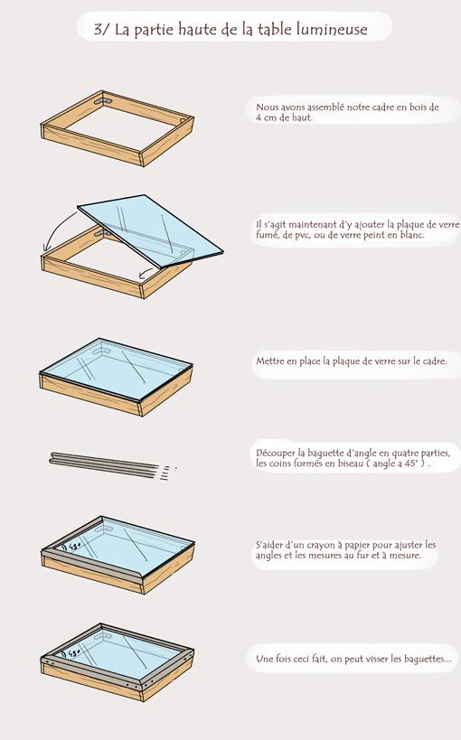 Le blog de chane tutorial cr er sa table lumineuse pour les nuls - Comment mettre un couvert de table ...