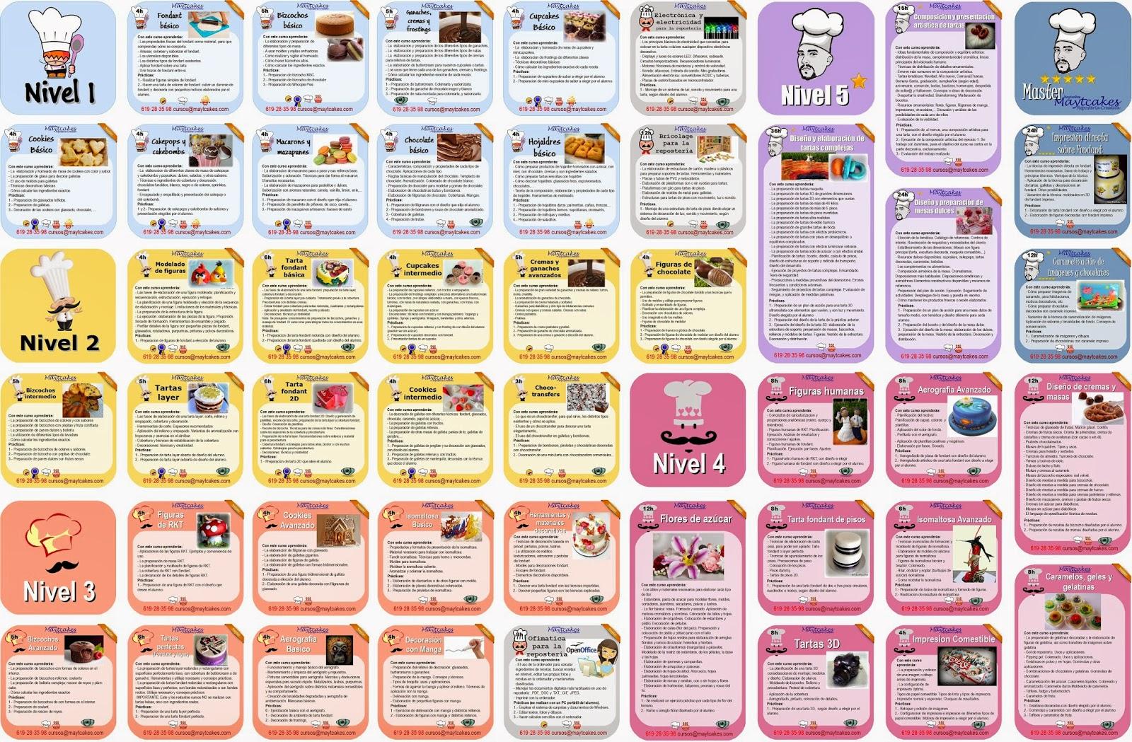 Maytcakes ingenieria repostera creativa i r c - Ingredientes reposteria creativa ...