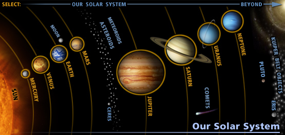 Here The Composition Of The Solar System And The Unique Facts Steemit