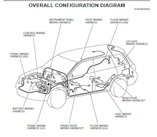 Mitsubishi Outlander Transmission Workshop Manual