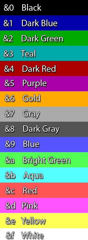 Как сделать префикс цветным в майнкрафт