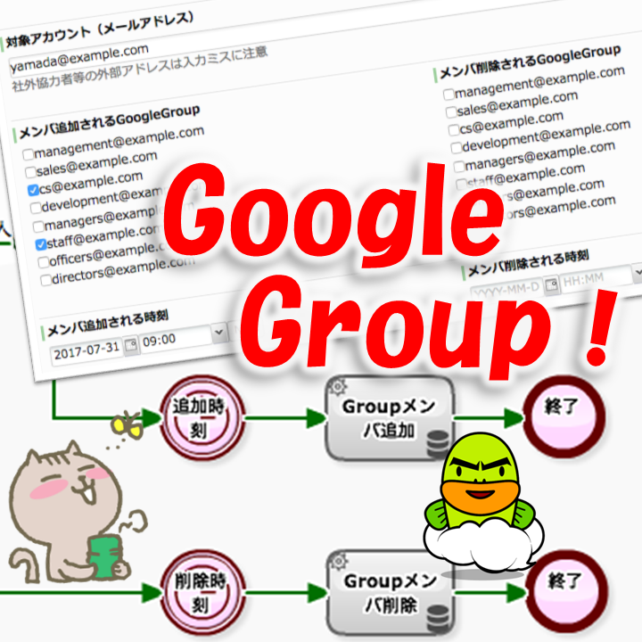 how to get email address from google groups