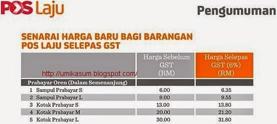 Senarai harga baru Pos Laju Malaysia selepas GST, senarai harga terkini Pos Laju selepas GST, bayaran Pos Laju naik harga, pos bungkusan dan dokumen guna Pos Laju, harga baru pos laju selepas GST untuk prabayar oren (dalam Semenanjung), harga pos laju prabayar biru (Semenanjung / Sarawak), harga pos ekspress, harga pengeposan ikut saiz sampul pos laju, harga pos laju packinging (PosLaju Pack), harga pos laju penghantaran Ubat 1Malaysia, caj pungutan atas permintaan / on demand pick-up pos laju selepas GST, senarai harga pos laju ke sabah Sarawak, kadar harga pos laju, kadar harga pos laju 2015, senarai harga poslaju 2015, senarai harga poslaju mengikut berat, kadar pos laju dari sabah ke semenanjung