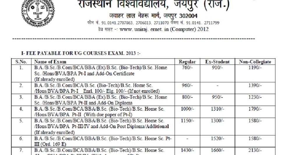 Rajasthan Information Rajasthan Police Recruitment 2013