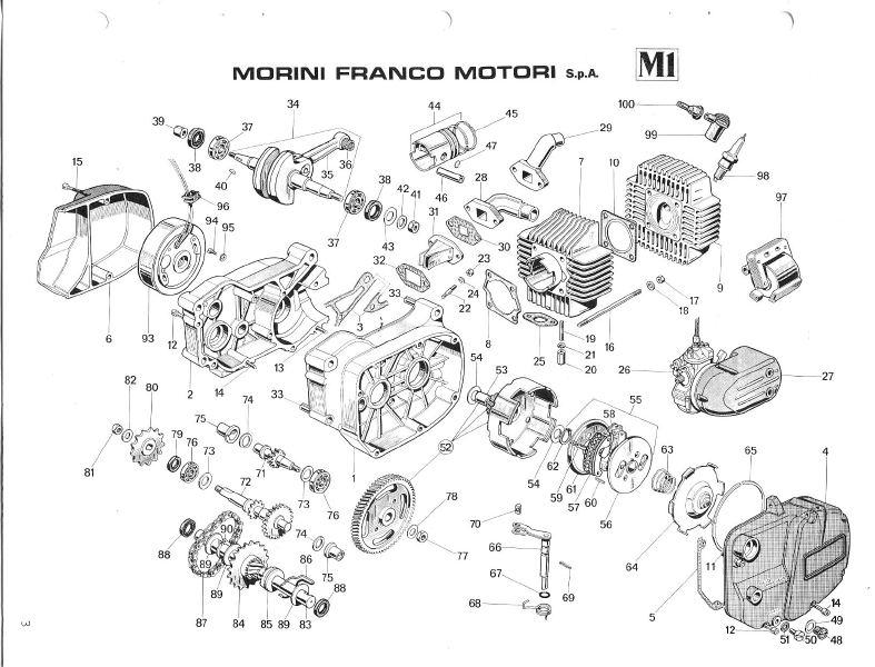 motorized bicycles tutorials  zanella due manual includes