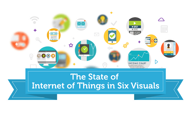 The State of Internet of Things in 6 Visuals