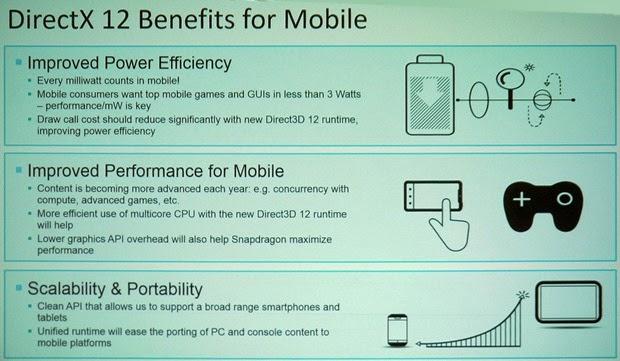 DirectX 12 akan support Windows Phone?