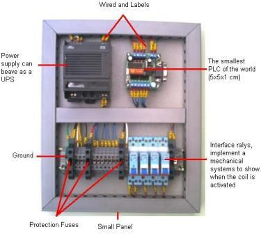 Stunning plc panel wiring images electrical circuit diagram wiring diagram of plc panel asfbconference2016 Choice Image