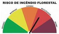 RISCO DE INCÊNDIO