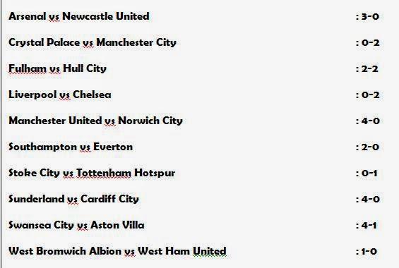 Hasil Liga Inggris, Pekan ke-36