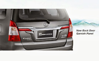 New Kijang Innova