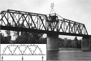 Jembatan kantilever