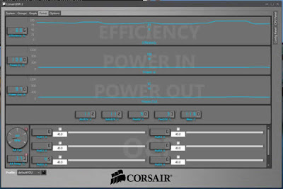 Corsair AX860i, AX760i Digital ATX Power Supply Specifications & Review screenshot 3