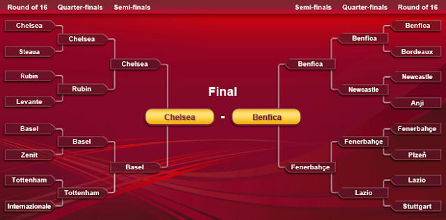 Chelsea route to the final of Europa League