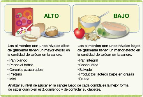 Indice gluc mico - Que alimentos contienen carbohidratos ...