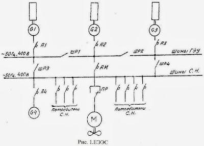 Единая электроэнергетическая система судна (ЕЭЭС) из 3-х дизель - генераторов СГН 15-39-6, 1780 кВт