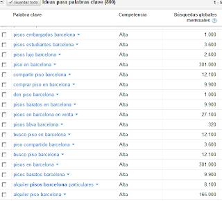 imagen resultados para escoger el Titulo de nuestro Blog en Blogger