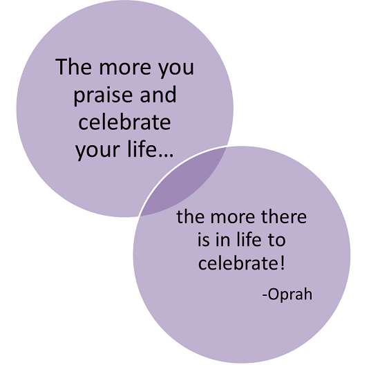 birthday quote | Cordier Event Planning
