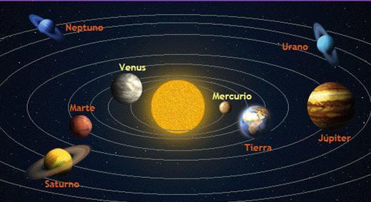 Mikeplaneta planetas for Como estan formados los suelos