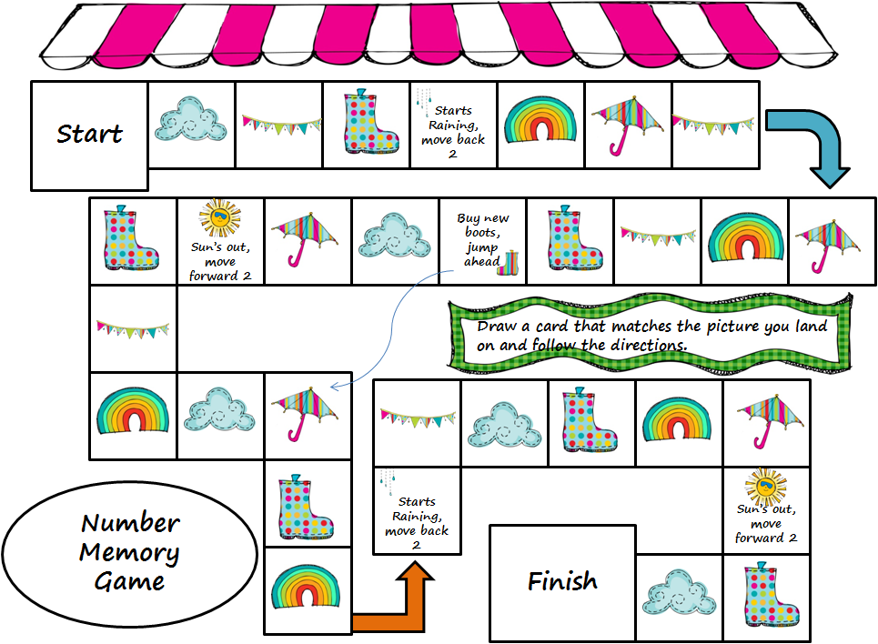 Printables Auditory Memory Worksheets just speechie slp springtime auditory working memory complete packet heres a peek at some of the games and 200 cards