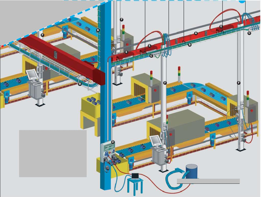 Fig 1 Lighting Power Outlets Installation System In An Industrial Facility
