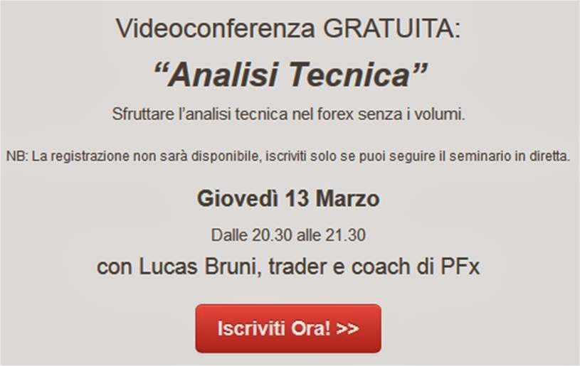 Analisi tecnica forex ebook