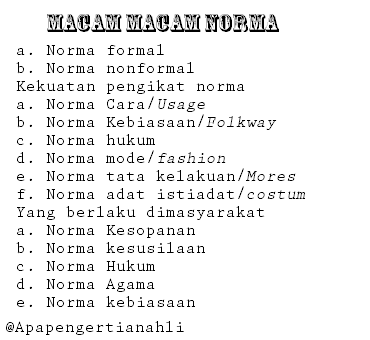 Pengertian norma & Macam macam norma dan perbedaanya