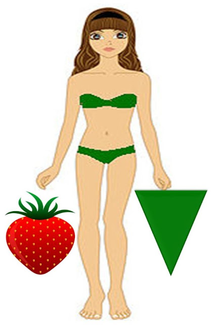 do you know about the Strawberry Female type aka the Inverted Triangle Female? How about her characteristics?