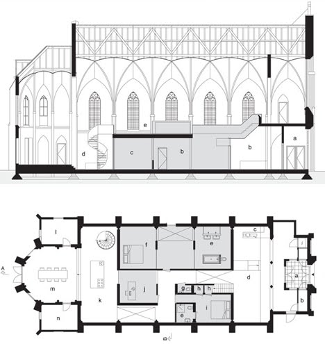 Skin design blog house of worship old stone church hide for Floor plan church