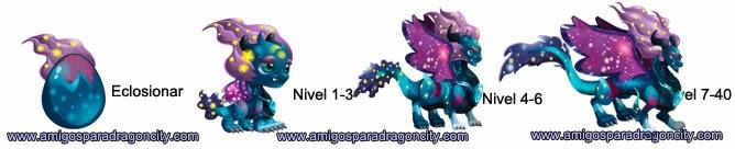 imagen del crecimiento del dragon cosmo