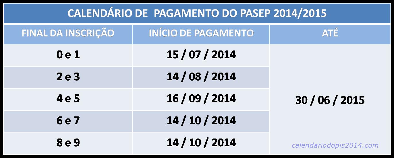 Tabela de pagamento PASEP 2014