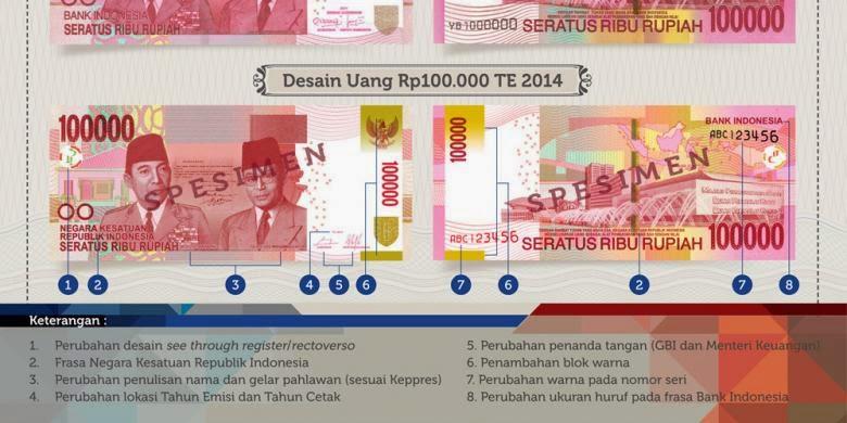 Uang NKRI 2014