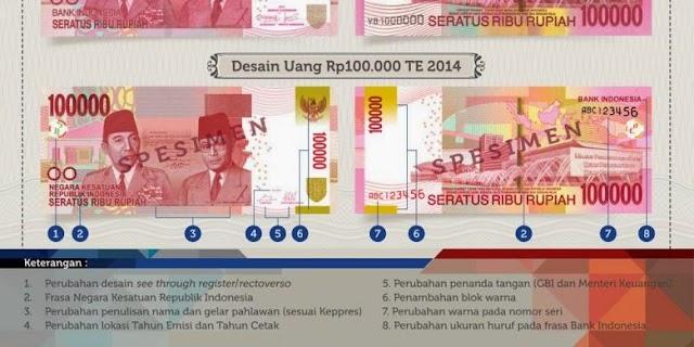 Uang NKRI 2014 yang sah dan terbaru