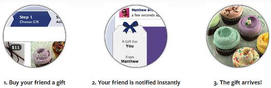 """"""" هدايا فيسبوك """" خدمة جديدة من فيسبوك لإرسال الهدايا للأصدقاء"""