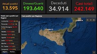 COVID-19 Italia - Monitoraggio 8 Luglio