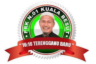 Kuala Besut, Prk Kuala Besut, Daerah Besut, dun kuala besut, Che long, Haji Azlan Yusof