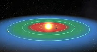 Graphic of a Typical Stellar System