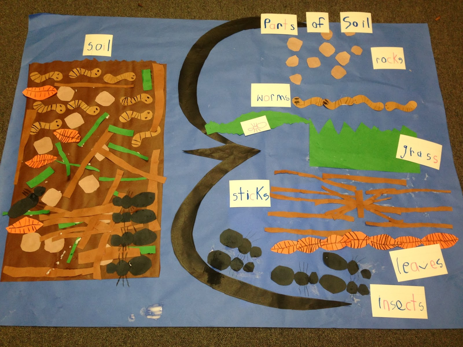 Chalk talk a kindergarten blog what 39 s the dirt on soil for Things found in soil