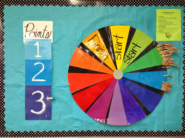 Board Game Ideas For School Projects Vtwctr